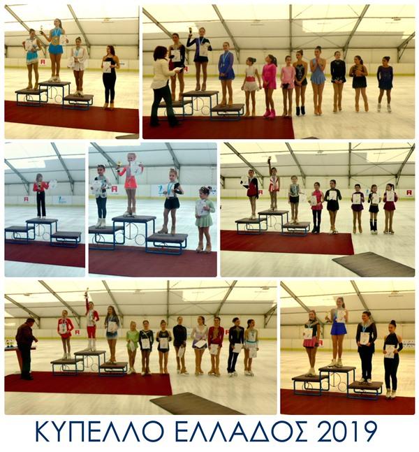 Αποτελέσματα 1ου Κυπέλλου Ελλάδος Καλλιτεχνικού Πατινάζ 2019